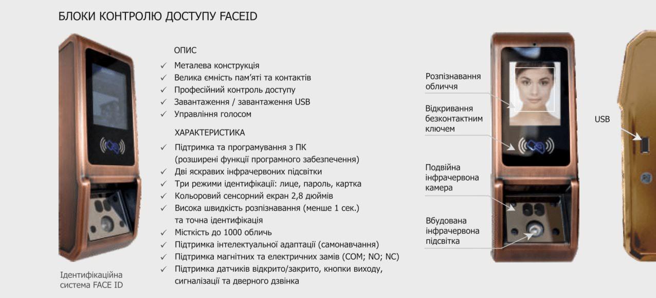 Двері з FACE ID від 28 990 грн