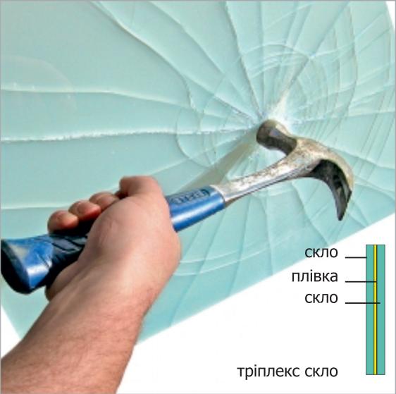 Безпечне розбите триплекс скло
