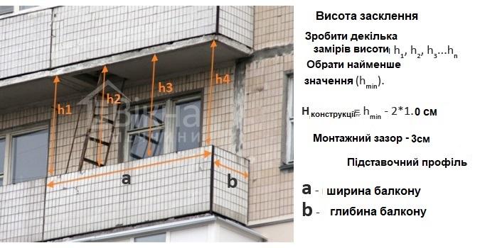Як самостійно зробити заміри балкону під засклення
